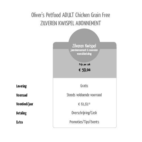 Zilveren Kwispel Adult Grain Free Chicken 6 maanden vooruit betalen jaarabonnement